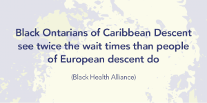 """A graphic with text in a bold purple font that reads Black Ontarians of Caribbean Descent see twice the wait times than people of European descent do"""" underneath in smaller less bold text reads """"(Black Health Alliance). In the background is a purple and green graphic with rough texture."""