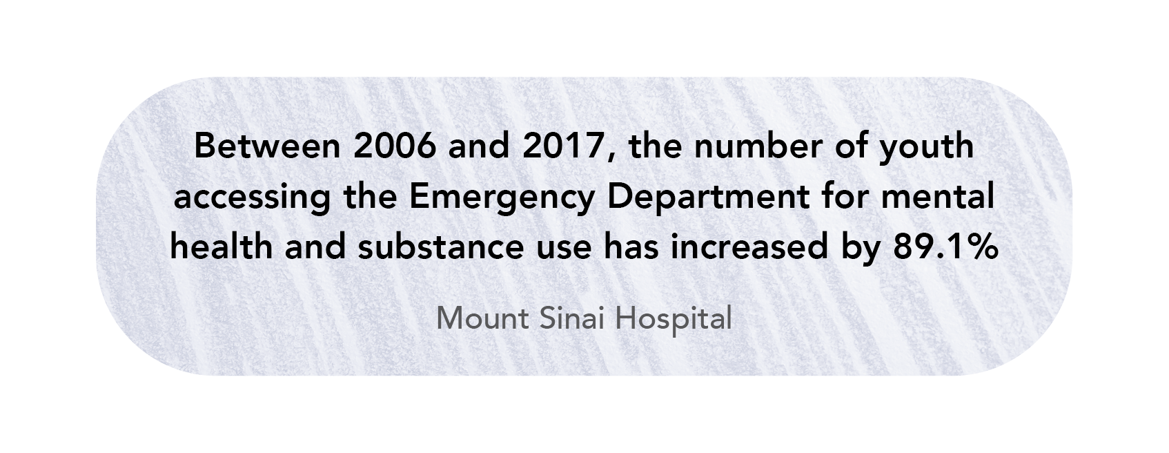 """A box filled with purple crayon texture and a quote """"Between 2006 and 2017, the number of youth accessing the Emergency Department for mental health and substance use has increased by 89.1% 'Mount Sinai Hospital"""""""