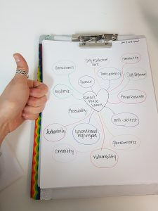 """A photo of a piece of paper containing a word map drawn out and to the left, a hand coming into the photo with a thumbs up. On the word map in the middle it says """"Stella's Place Values"""" in a heart shape. Around the heart are smaller bubbles with more words """"Humour, Transparency, Resilience, Community, Self-Reflection, Harm Reduction, Self & Collective Care, Anti-Ableist, Perserverance, Vulnerability, Accessibility, Genuineness, Authenticity, Unconditional High Regard, Creativity, Vulnerability"""""""